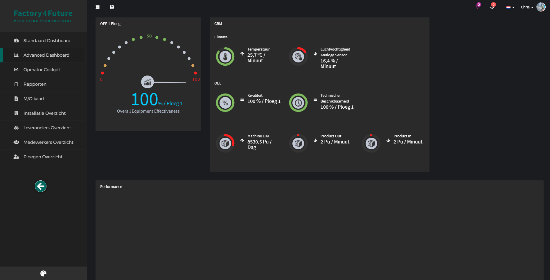 F4F Advanced Dashboard - sensoren en software - darkmode