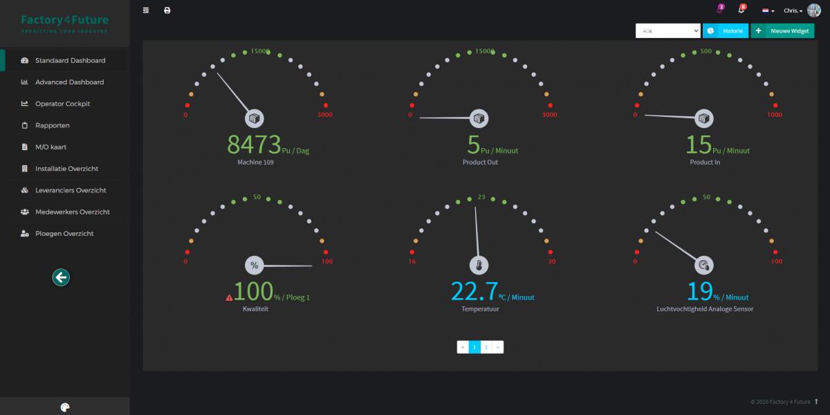 F4F standaard dashboard - sensoren en software - darkmode